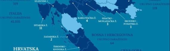 U Hrvatskoj u petak 113 zaraženih koronavirusom